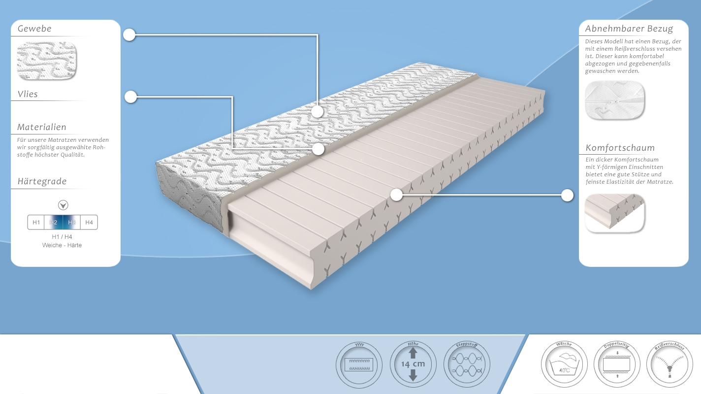 matratze mit schaumstoffkern 011 gr e 140 x 200 cm h he 14 cm. Black Bedroom Furniture Sets. Home Design Ideas